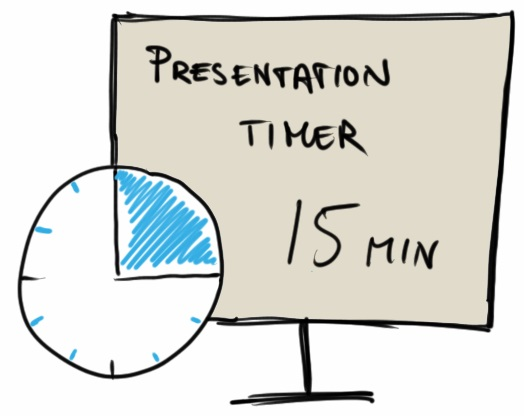 15 Min Presentation Timer
