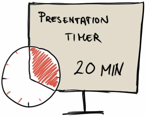 20 Min Presentation Timer